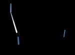 AAG 220 Band Frame